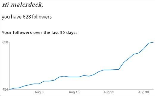 blog-follower.jpg
