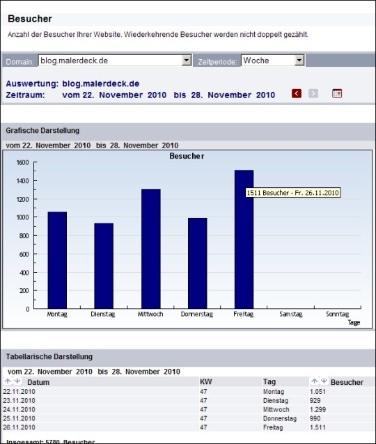 blog-statistikwoche26-11.jpg