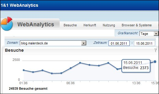 blog-statistick-klicks-16062011.jpg