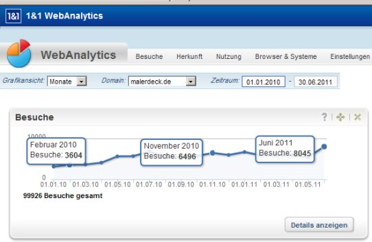 blog-besuche-homepage-malerdeck-statistik-01072011.jpg