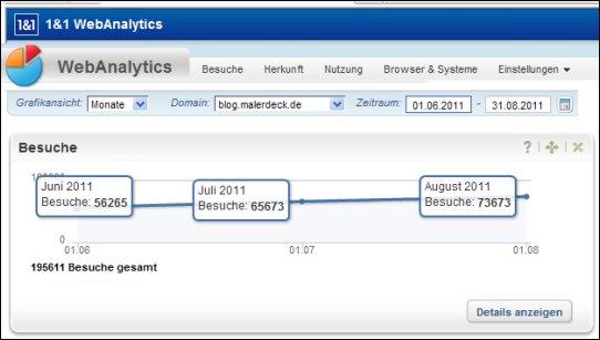 blog-neues-allzeithoch-im-august-2011.jpg